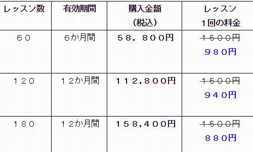 Mainichi Eikaiwaのレッスン料金