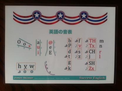 成功英語 発音の3ステップの発音表