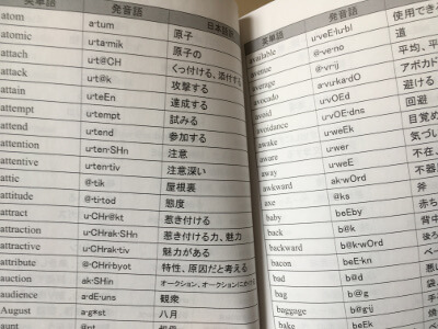 成功英語 発音の3ステップの発音辞書