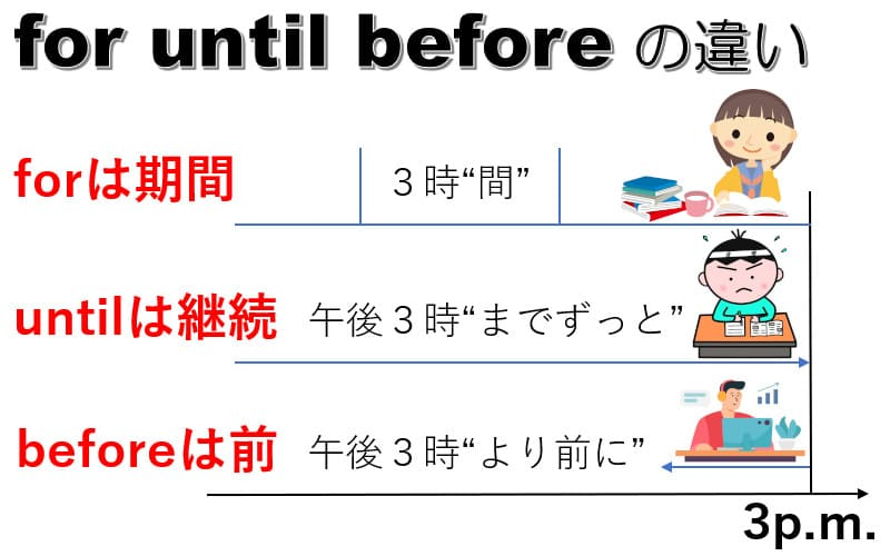 for・until・beforeの違い